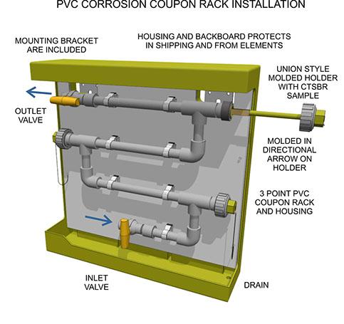 installation diagram (pcr307/ctsbr)